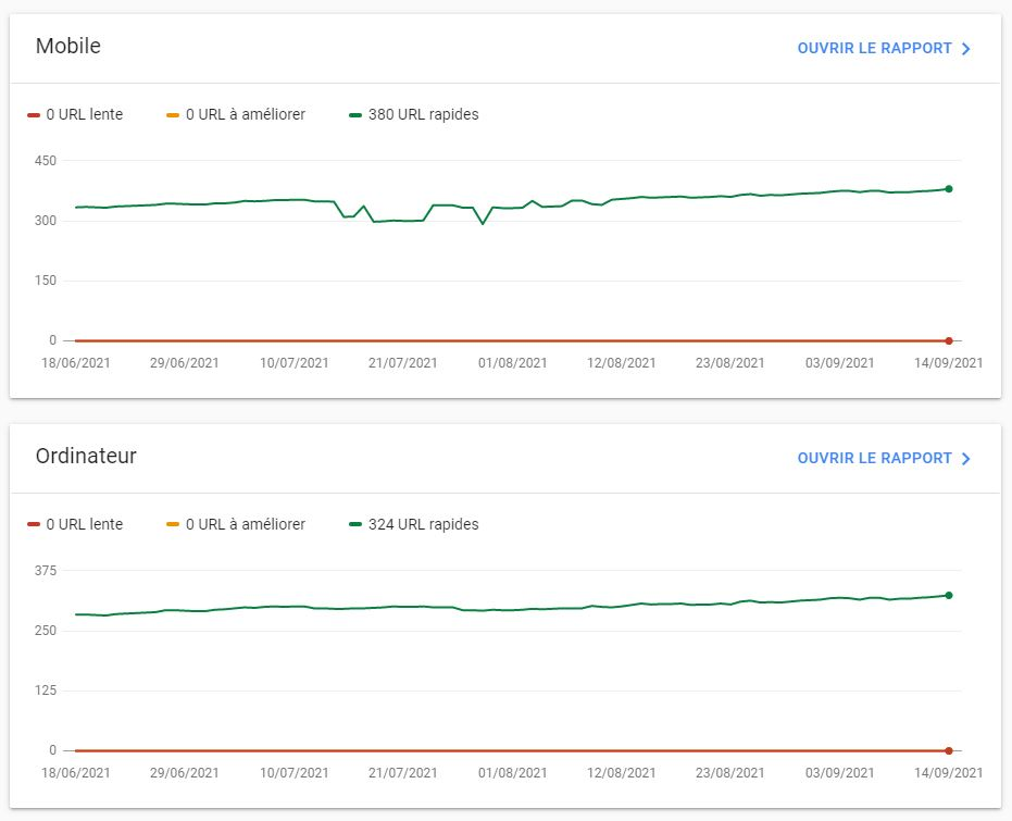 Extrait search console